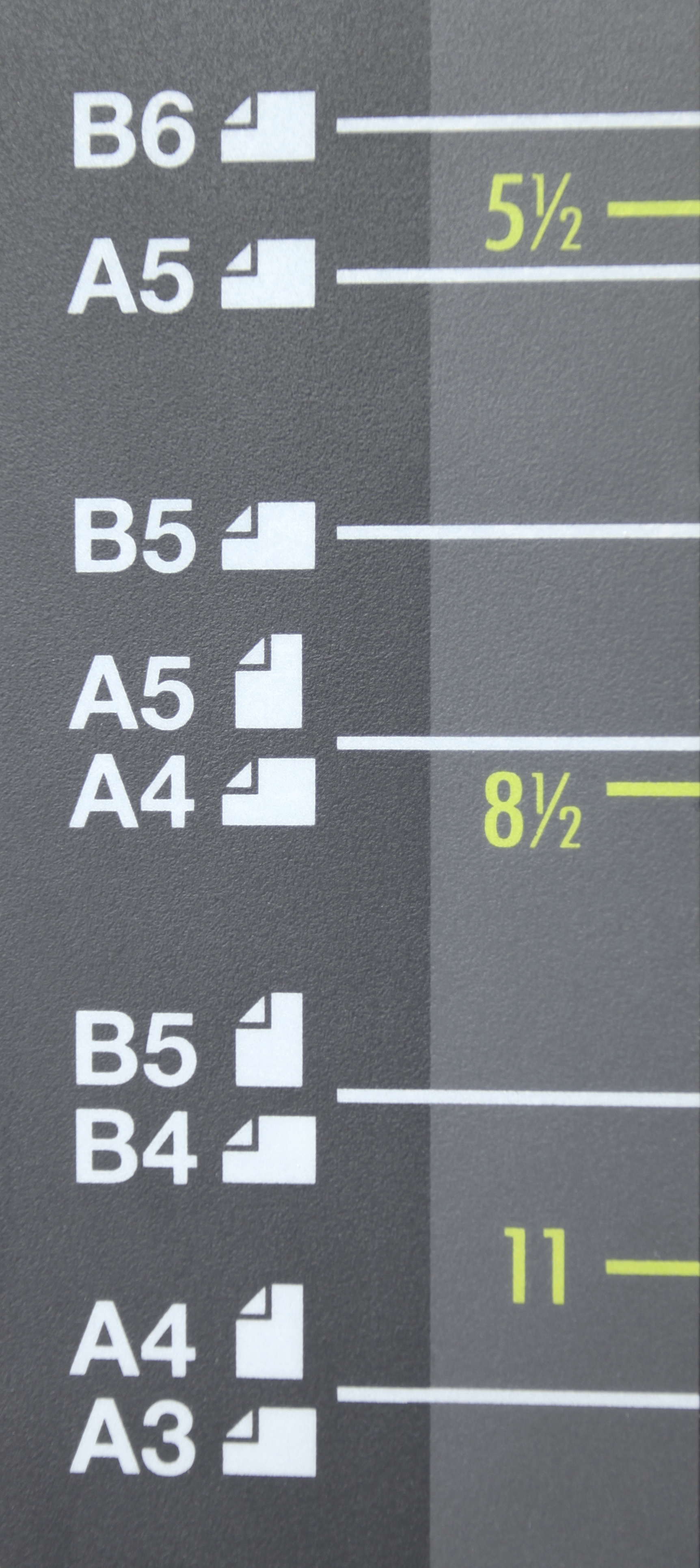 European vs US Paper Sizes. Why do we care?? | PrintPapa Blog ...